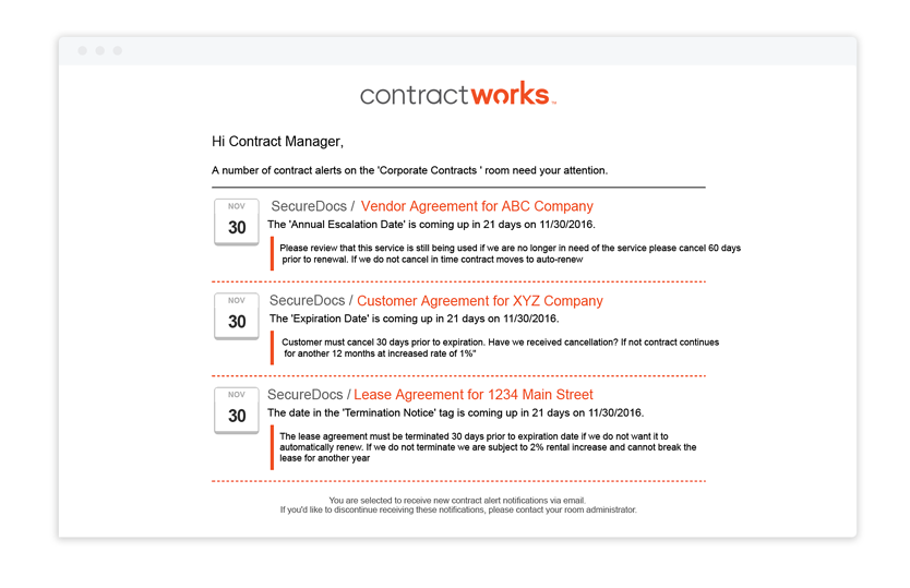 Contract management system with milestone notifications